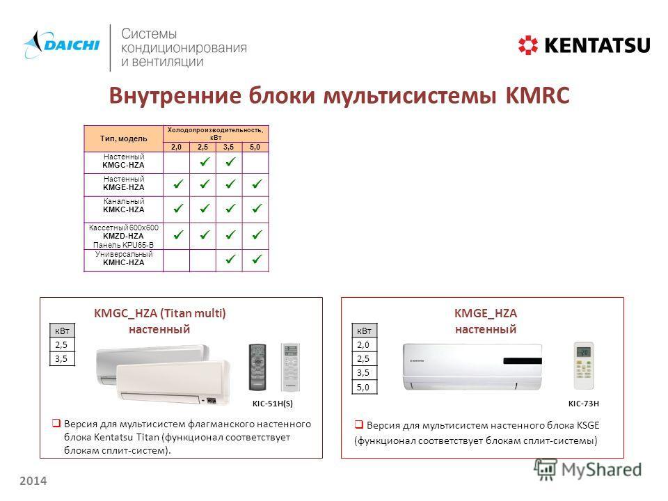 2014 KМGC_HZA (Titan multi) настенный кВт 2,5 3,5 Внутренние блоки мультисистемы KMRC Версия для мультисистем флагманского настенного блока Kentatsu Titan (функционал соответствует блокам сплит-систем). KIC-51H(S) KМGE_HZA настенный кВт 2,0 2,5 3,5 5