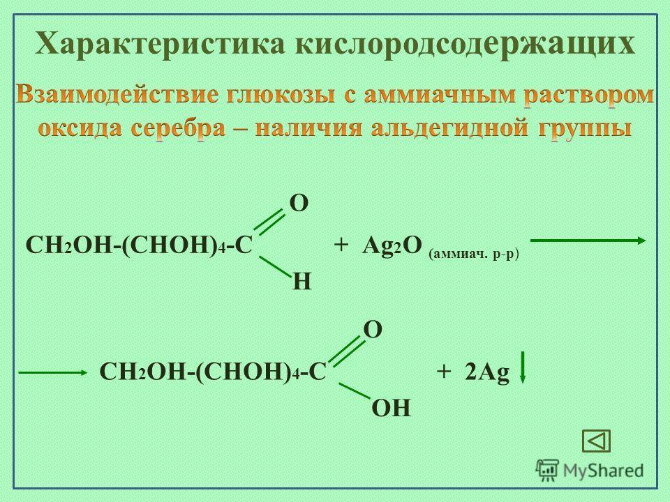 Н СН 2 ОН-(СНОН) 4 -С О + Аg 2 O (аммиач. р-р ) О CН 2 ОН-(СНОН) 4 -С ОН + 2Аg Характеристика кислородсод ержащих