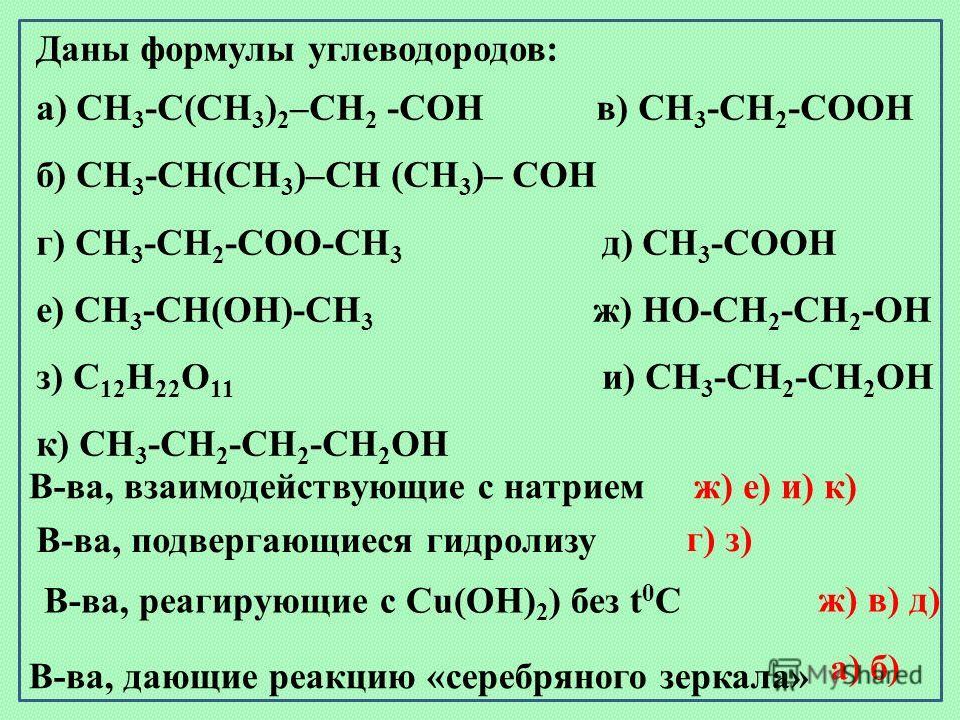 В-ва, взаимодействующие с натрием В-ва, подвергающиеся гидролизу В-ва, реагирующие с Cu(OH) 2 ) без t 0 C ж) е) и) к) г) з) ж) в) д) В-ва, дающие реакцию «серебряного зеркала» а) б) Даны формулы углеводородов: а) CH 3 -C(CH 3 ) 2 –CH 2 -CОH в) CH 3 -