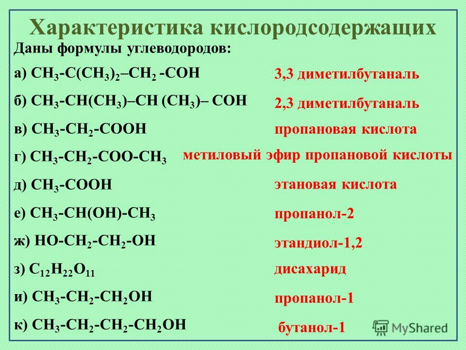 Характеристика кислородсодержащих Даны формулы углеводородов: а) CH 3 -C(CH 3 ) 2 –CH 2 -CОH б) CH 3 -CН(CH 3 )–CH (CH 3 )– CОH в) CH 3 -CH 2 -CООH г) CH 3 -CH 2 -CОО-CH 3 д) CH 3 -CООH е) CH 3 -CН(ОН)-CH 3 ж) HО-CH 2 -CH 2 -ОН з) C 12 H 22 О 11 и) C