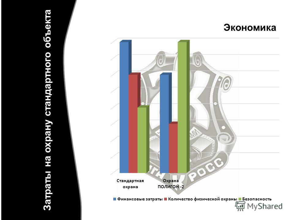 Как охраняет «ПОЛИГОН-2» Подход к работе «ПОЛИГОН-2»