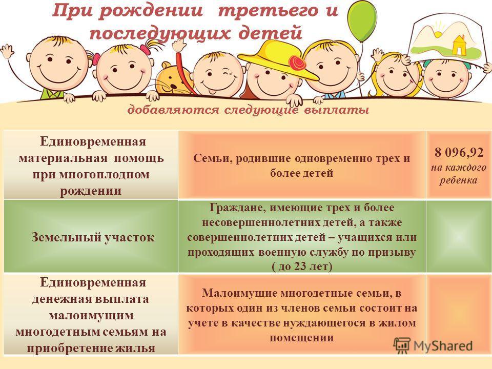 Единовременная материальная помощь при многоплодном рождении Семьи, родившие одновременно трех и более детей 8 096,92 на каждого ребенка Земельный участок Граждане, имеющие трех и более несовершеннолетних детей, а также совершеннолетних детей – учащи