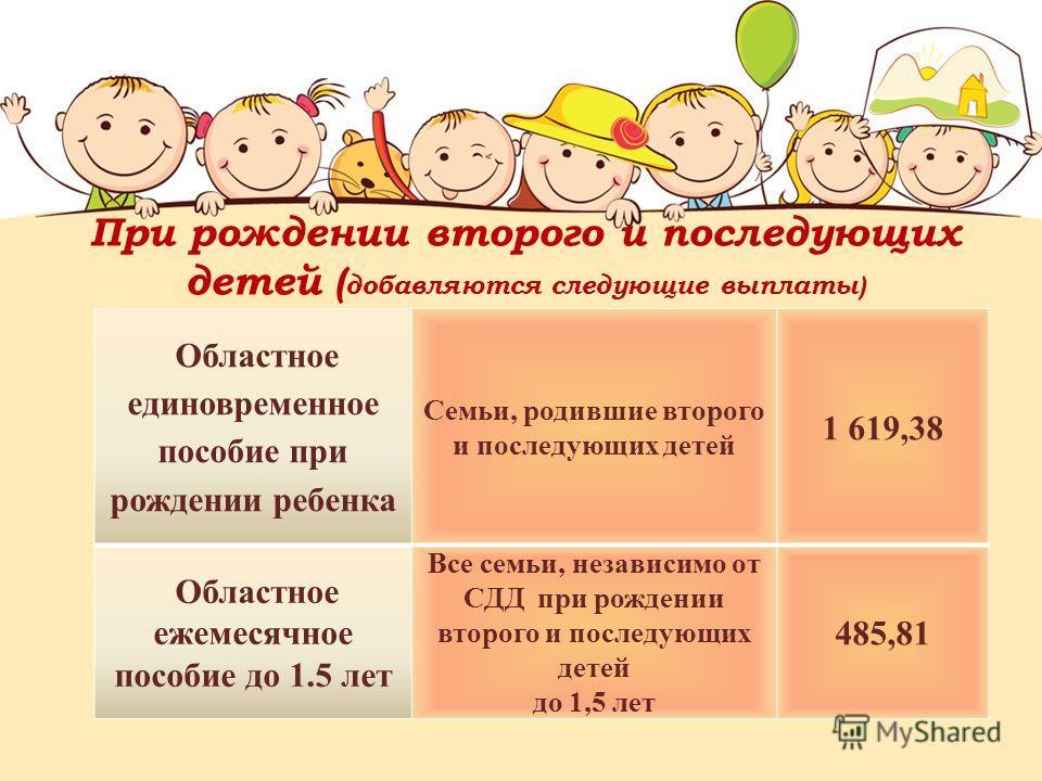 Областное единовременное пособие при рождении ребенка Семьи, родившие второго и последующих детей 1 619,38 Областное ежемесячное пособие до 1.5 лет Все семьи, независимо от СДД при рождении второго и последующих детей до 1,5 лет 485,81 При рождении в