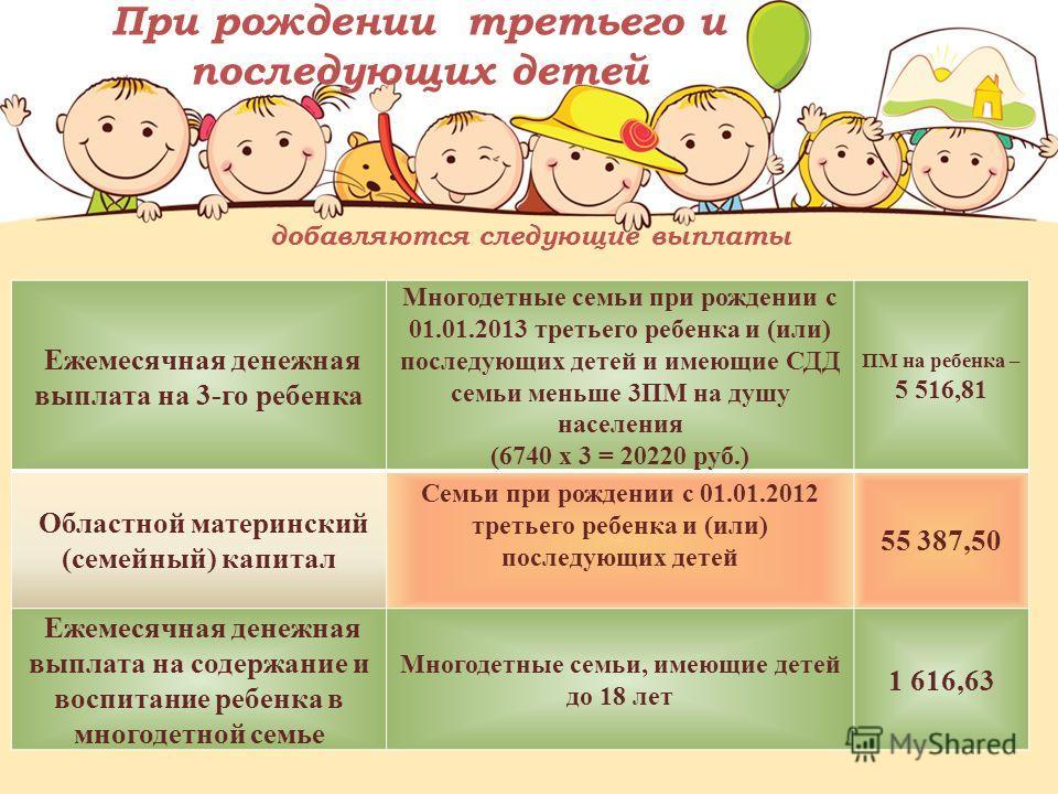 Ежемесячная денежная выплата на 3-го ребенка Многодетные семьи при рождении с 01.01.2013 третьего ребенка и (или) последующих детей и имеющие СДД семьи меньше 3ПМ на душу населения (6740 х 3 = 20220 руб.) ПМ на ребенка – 5 516,81 Областной матерински