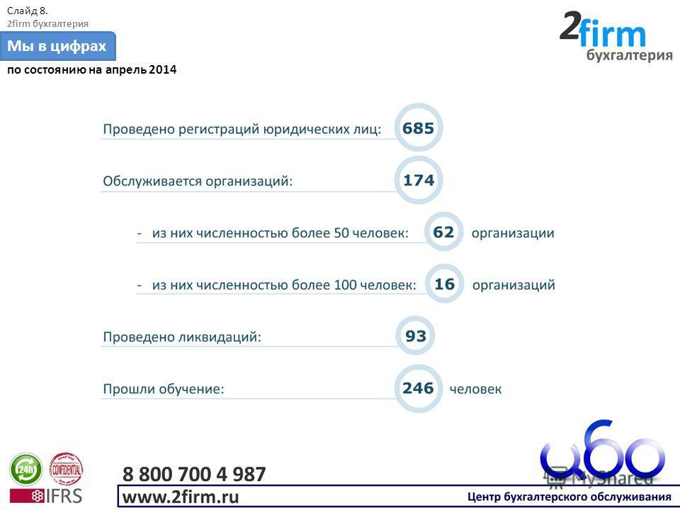 Слайд 8. 2firm бухгалтерия Мы в цифрах по состоянию на апрель 2014