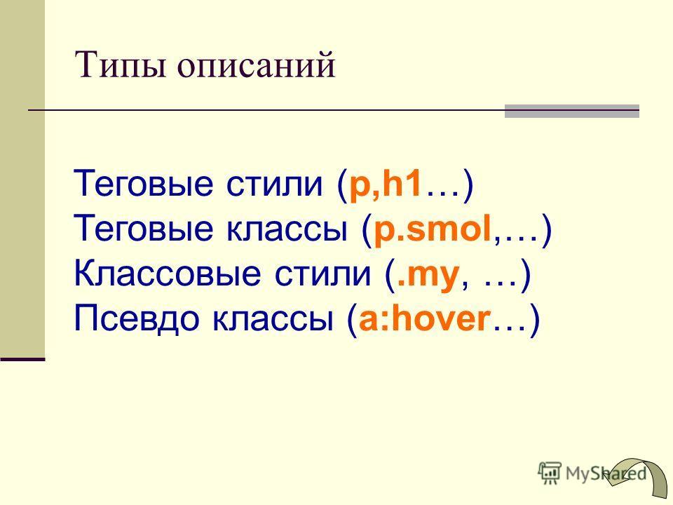Типы описаний Теговые стили (p,h1…) Теговые классы (р.smol,…) Классовые стили (.my, …) Псевдо классы (a:hover…)