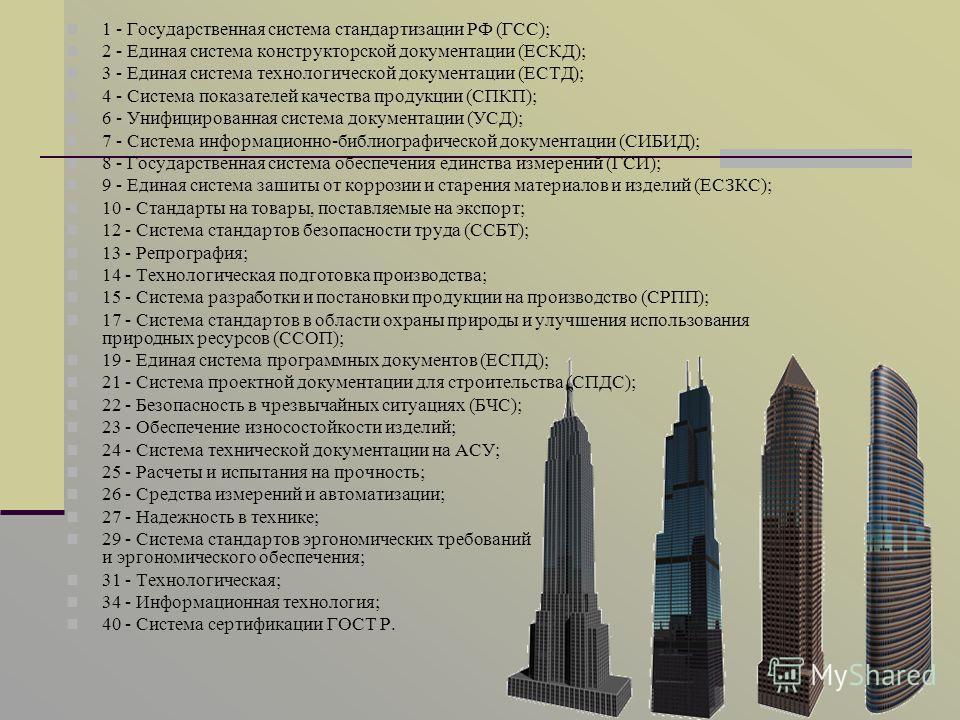 1 - Государственная система стандартизации РФ (ГСС); 2 - Единая система конструкторской документации (ЕСКД); 3 - Единая система технологической документации (ЕСТД); 4 - Система показателей качества продукции (СПКП); 6 - Унифицированная система докуме