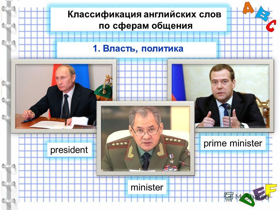 Классификация английских слов по сферам общения president prime minister minister