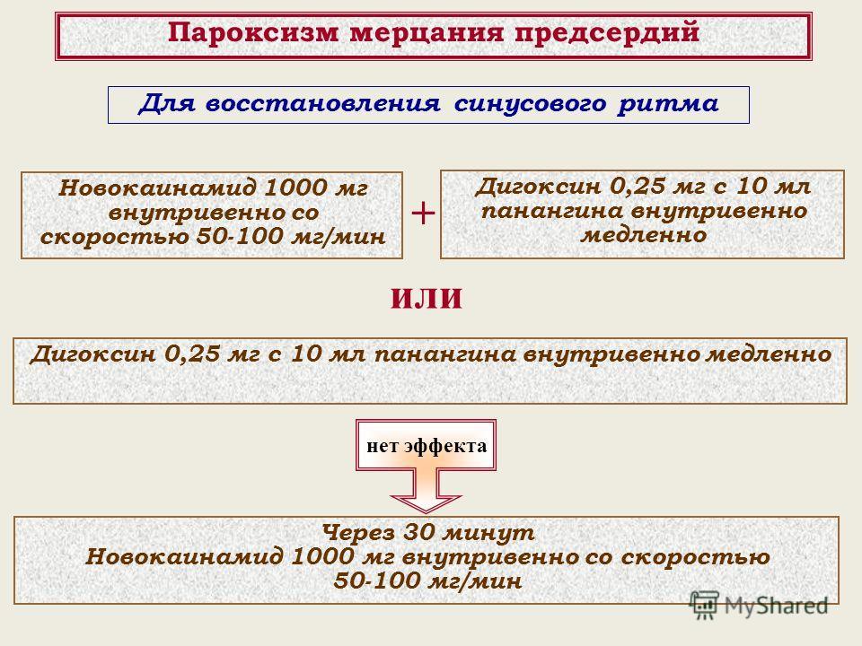 Лечение МА Догоспитальный этап 1 При нестабильной гемодинамике показана экстренная ЭИТ -при фибрилляции предсердий первый разряд составляет 3 кВ -при трепетании предсердий 1,5-2 кВ 2.При стабильной гемодинамике ААП