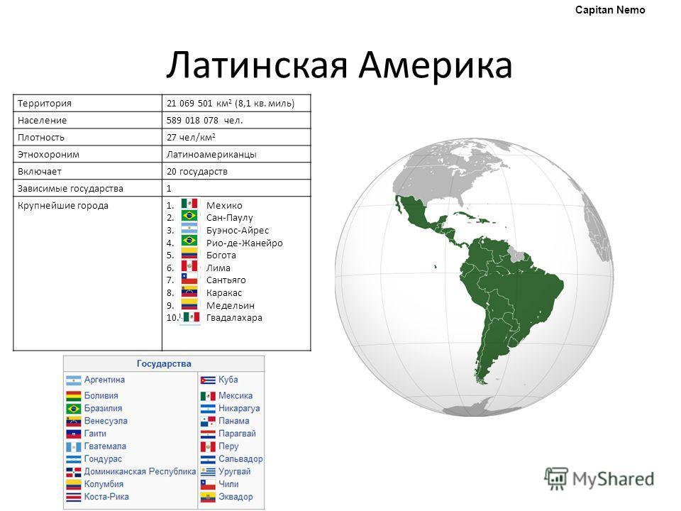 Латинская Америка Территория21 069 501 км 2 (8,1 кв. миль) Население589 018 078 чел. Плотность27 чел/км 2 ЭтнохоронимЛатиноамериканцы Включает20 государств Зависимые государства1 Крупнейшие города1. Мехико 2. Сан-Паулу 3. Буэнос-Айрес 4. Рио-де-Жаней