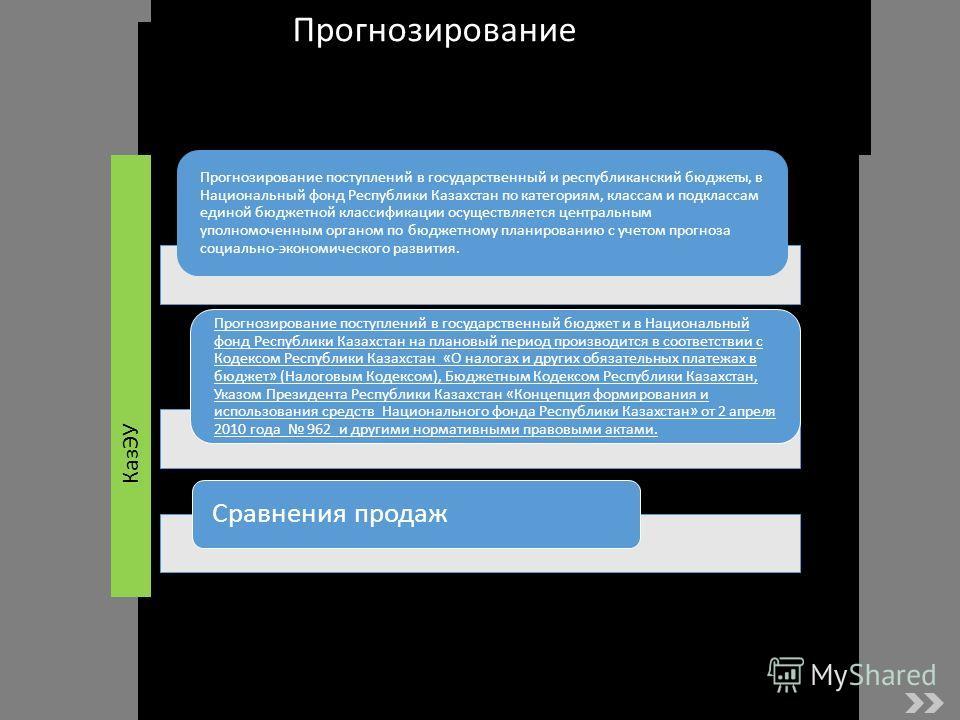 КазЭУ л Прогнозирование Прогнозирование поступлений в государственный и республиканский бюджеты, в Национальный фонд Республики Казахстан по категориям, классам и подклассам единой бюджетной классификации осуществляется центральным уполномоченным орг
