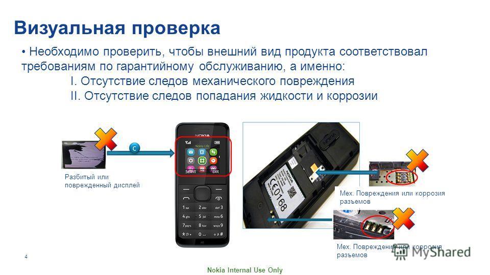 Nokia Internal Use Only 4 Визуальная проверка Необходимо проверить, чтобы внешний вид продукта соответствовал требованиям по гарантийному обслуживанию, а именно: I. Отсутствие следов механического повреждения II. Отсутствие следов попадания жидкости