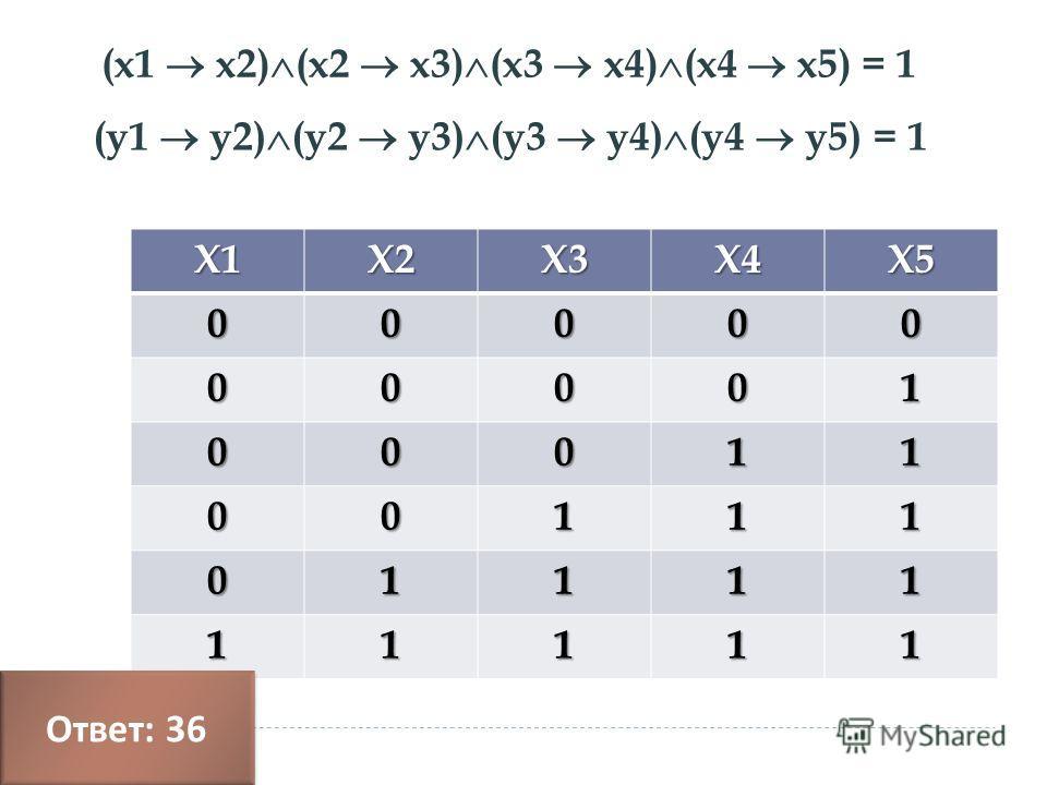 (x1 x2) (x2 x3) (x3 x4) (x4 x5) = 1Х1Х2Х3Х4Х500000 00001 00011 00111 01111 11111 Ответ : 36 (у1 у2) (у2 у3) (у3 у4) (у4 у5) = 1
