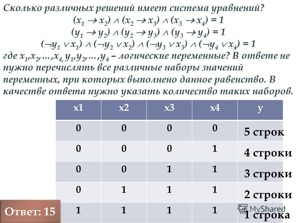 Сколько различных решений имеет система уравнений? (x 1 x 2 ) (x 2 x 3 ) (x 3 x 4 ) = 1 (у 1 у 2 ) (у 2 у 3 ) (у 3 у 4 ) = 1 ( y 1 x 1 ) ( y 2 x 2 ) ( y 3 x 3 ) ( y 4 x 4 ) = 1 где x 1,x 2,…,x 4, у 1,у 2,…,у 4 – логические переменные? В ответе не нуж