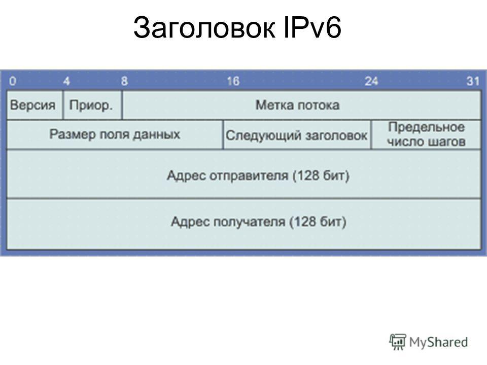 Заголовок IPv6