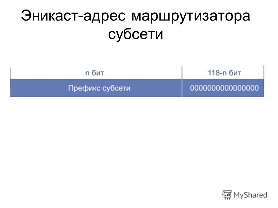 Эникаст-адрес маршрутизатора субсети