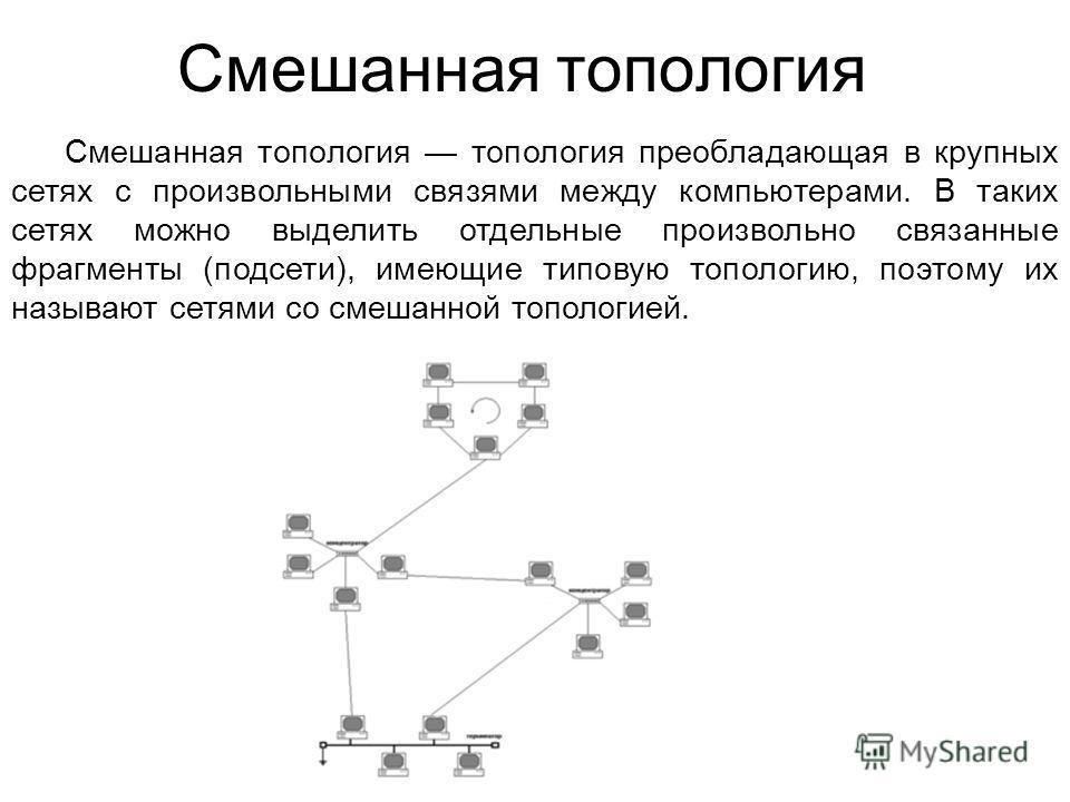 Смешанная топология Смешанная топология топология преобладающая в крупных сетях с произвольными связями между компьютерами. В таких сетях можно выделить отдельные произвольно связанные фрагменты (подсети), имеющие типовую топологию, поэтому их называ
