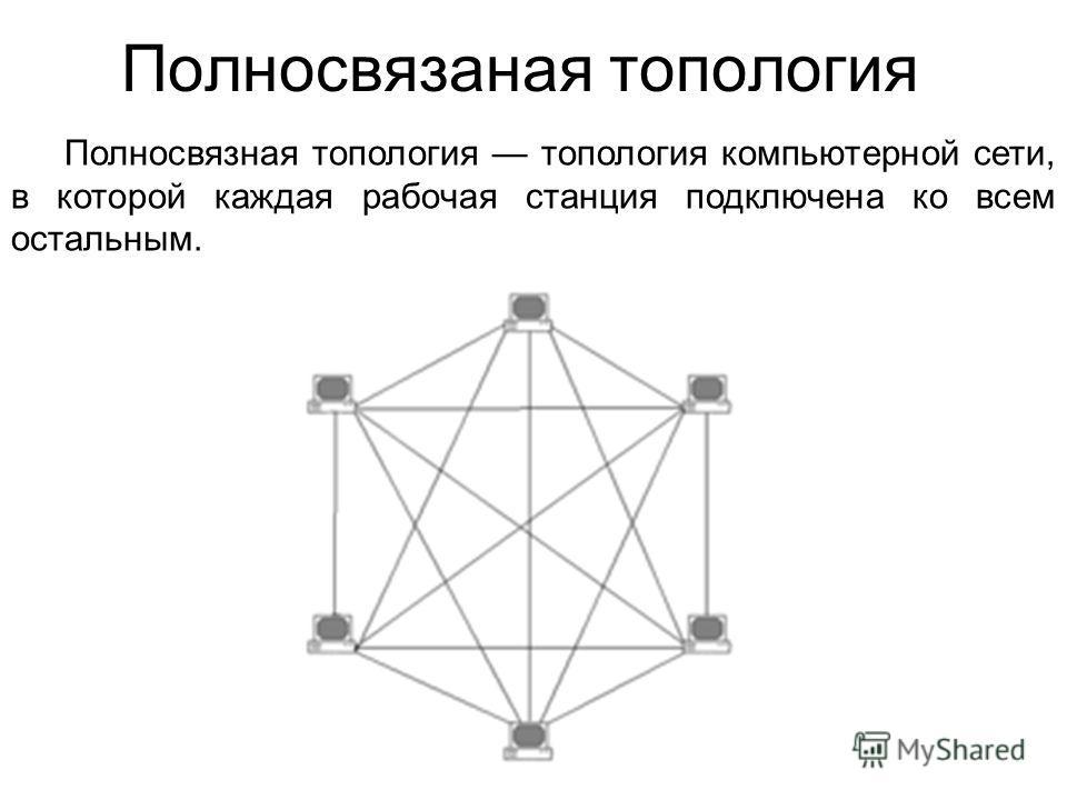 Полносвязаная топология Полносвязная топология топология компьютерной сети, в которой каждая рабочая станция подключена ко всем остальным.