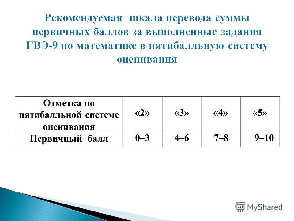 Отметка по пятибалльной системе оценивания «2»«3»«4»«5» Первичный балл 0–34–67–89–10