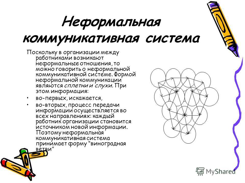 Неформальная коммуникативная система Поскольку в организации между работниками возникают неформальные отношения, то можно говорить о неформальной коммуникативной системе. Формой неформальной коммуникации являются сплетни и слухи. При этом информация: