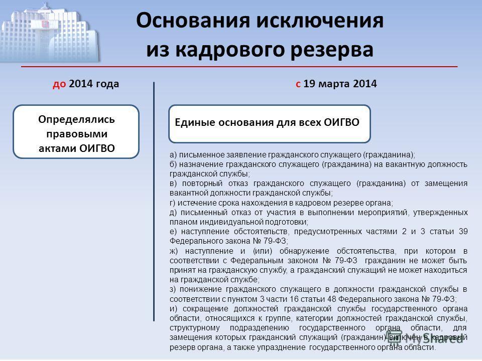 Основания исключения из кадрового резерва до 2014 годас 19 марта 2014 Определялись правовыми актами ОИГВО а) письменное заявление гражданского служащего (гражданина); б) назначение гражданского служащего (гражданина) на вакантную должность гражданско