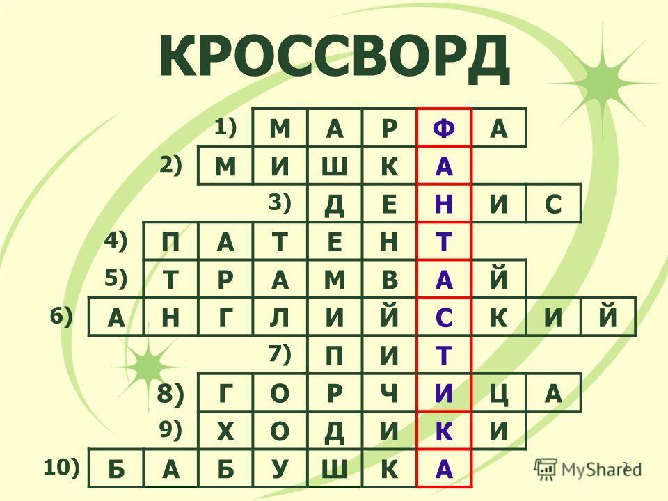 КРОССВОРД 1) МАРФА 2) МИШКА 3) ДЕНИС 4) ПАТЕНТ 5) ТРАМВАЙ 6) АНГЛИЙСКИЙ 7) ПИТ 8)ГОРЧИЦА 9) ХОДИКИ 10) БАБУШКА 3