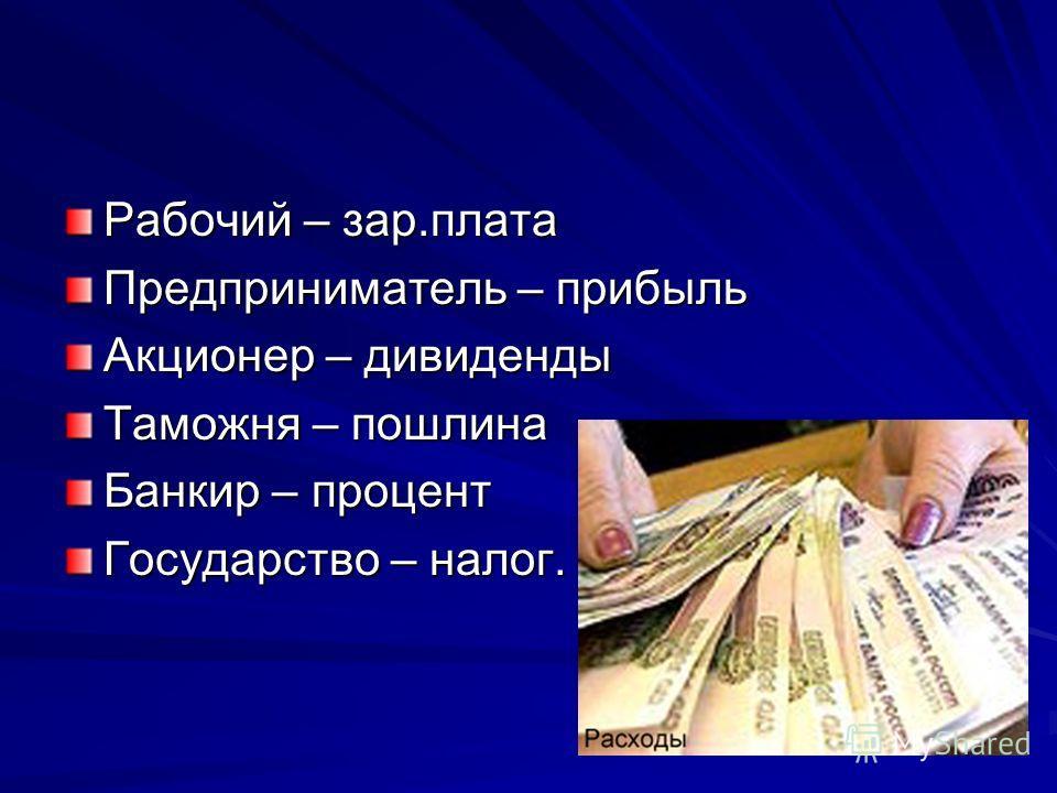 Я управляющий! Составьте из данных слов пары, экономически связанные между собой. Где чей доход? РабочийПредпринимательАкционерТаможняБанкирГосударство ПроцентДивидендыНалогПрибыльПошлинаЗар.плата