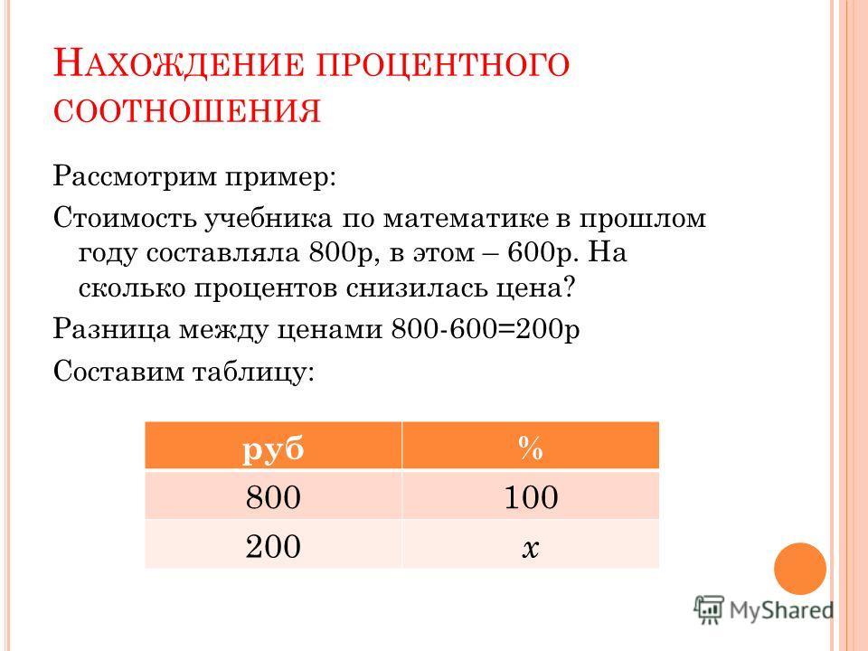 Н АХОЖДЕНИЕ ПРОЦЕНТНОГО СООТНОШЕНИЯ Рассмотрим пример: Стоимость учебника по математике в прошлом году составляла 800р, в этом – 600р. На сколько процентов снизилась цена? Разница между ценами 800-600=200р Составим таблицу: руб% 800100 200 х
