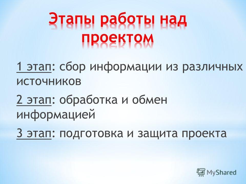 1 этап: сбор информации из различных источников 2 этап: обработка и обмен информацией 3 этап: подготовка и защита проекта