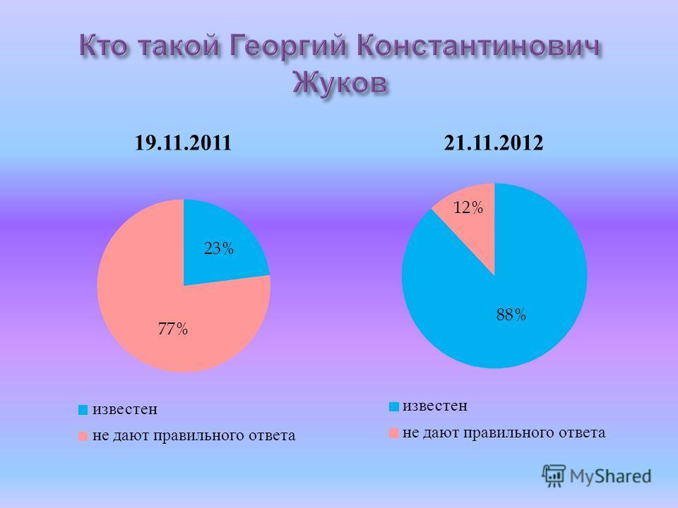 19.11.201121.11.2012
