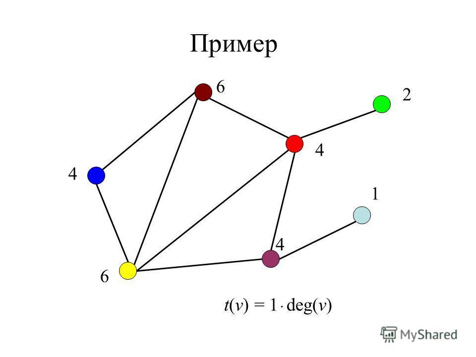 Пример 6 2 4 1 6 4 4 t(v) = 1 deg(v)