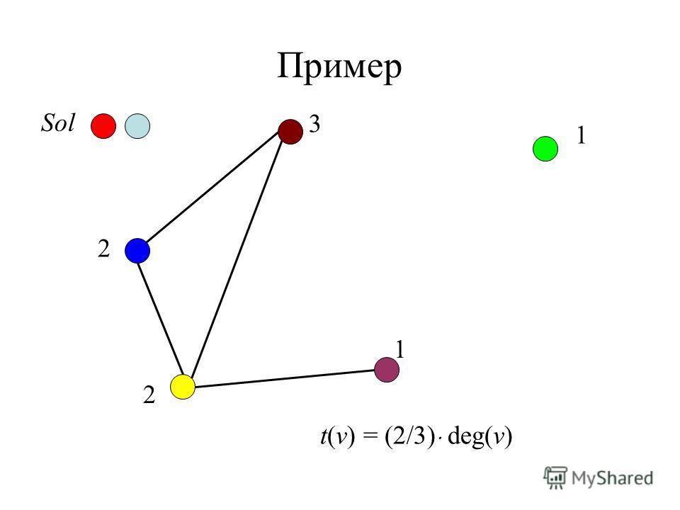 Пример 3 1 2 1 2 Sol t(v) = (2/3) deg(v)