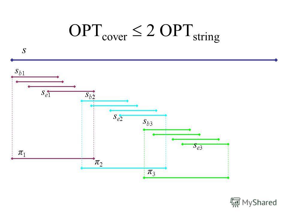 OPT cover 2 OPT string s sb1sb1 se1se1 sb2sb2 se2se2 sb3sb3 se3se3 π1π1 π2π2 π3π3