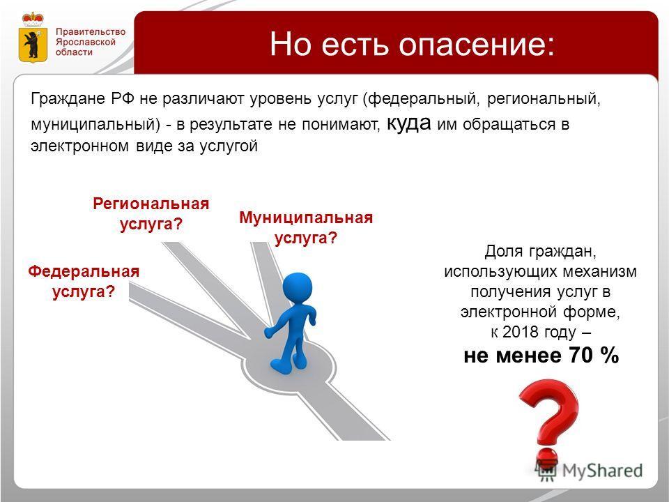 Граждане РФ не различают уровень услуг (федеральный, региональный, муниципальный) - в результате не понимают, куда им обращаться в электронном виде за услугой. Федеральная услуга? Региональная услуга? Муниципальная услуга? Доля граждан, использующих