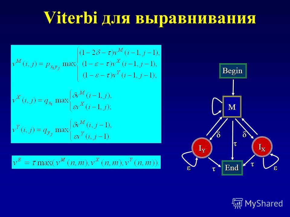 Viterbi для выравнивания M IXIXIXIX IYIYIYIY Begin End τ τ τ εε δ δ
