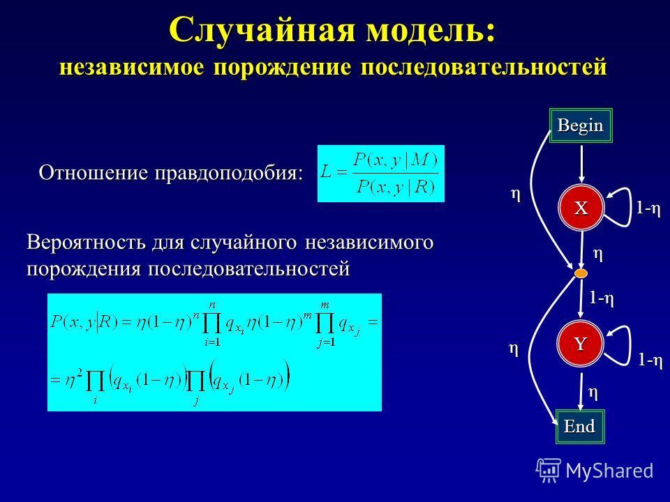 Случайная модель: независимое порождение последовательностей X Y Begin End 1-η Отношение правдоподобия: Вероятность для случайного независимого порождения последовательностей η η η η 1-η