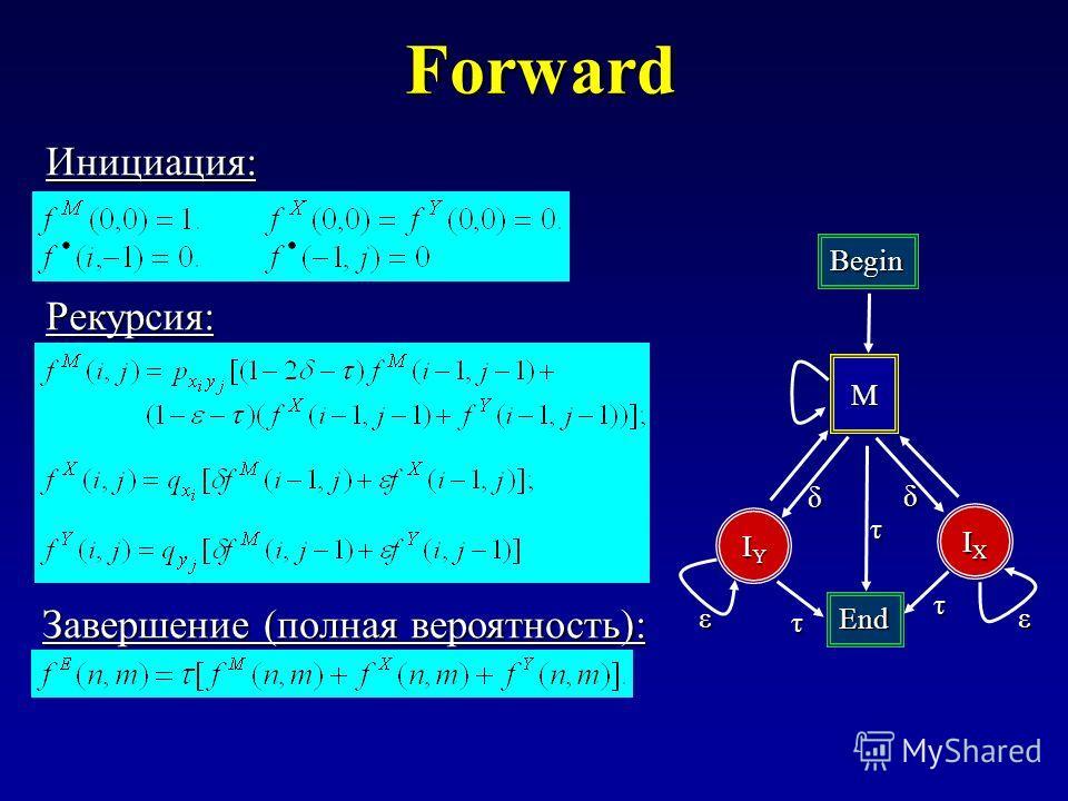 ForwardM IXIXIXIX IYIYIYIY Begin End τ τ τ εε δ δ Инициация: Рекурсия: Завершение (полная вероятность):