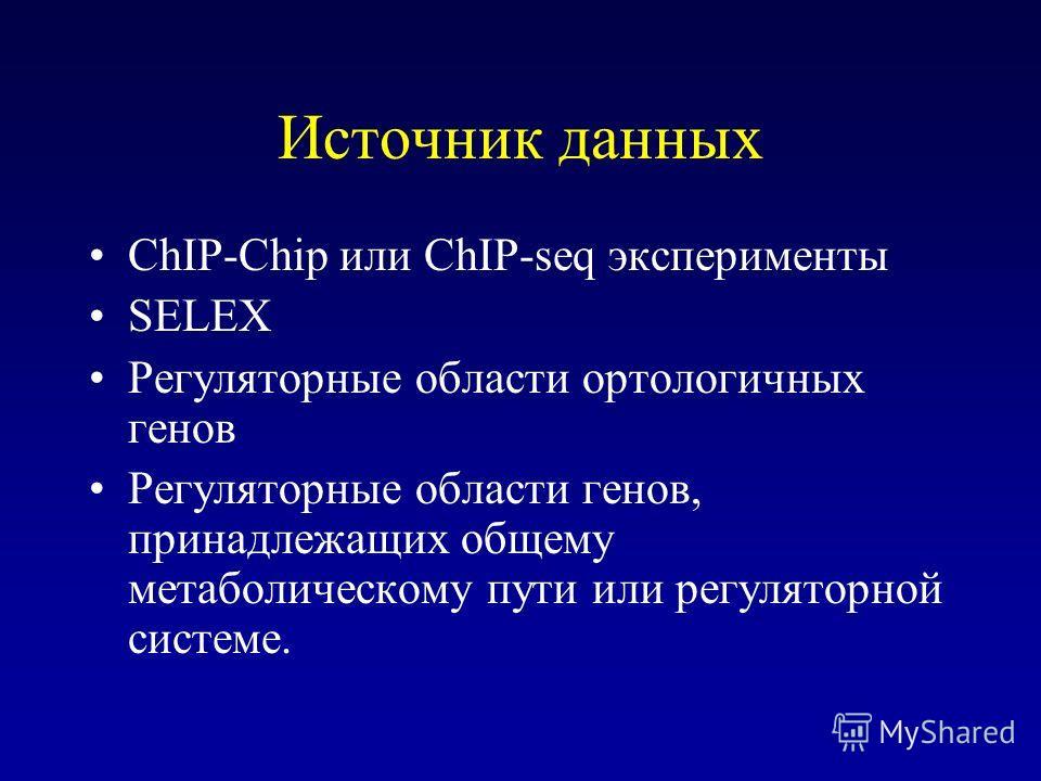 Источник данных ChIP-Chip или ChIP-seq эксперименты SELEX Регуляторные области ортологичных генов Регуляторные области генов, принадлежащих общему метаболическому пути или регуляторной системе.
