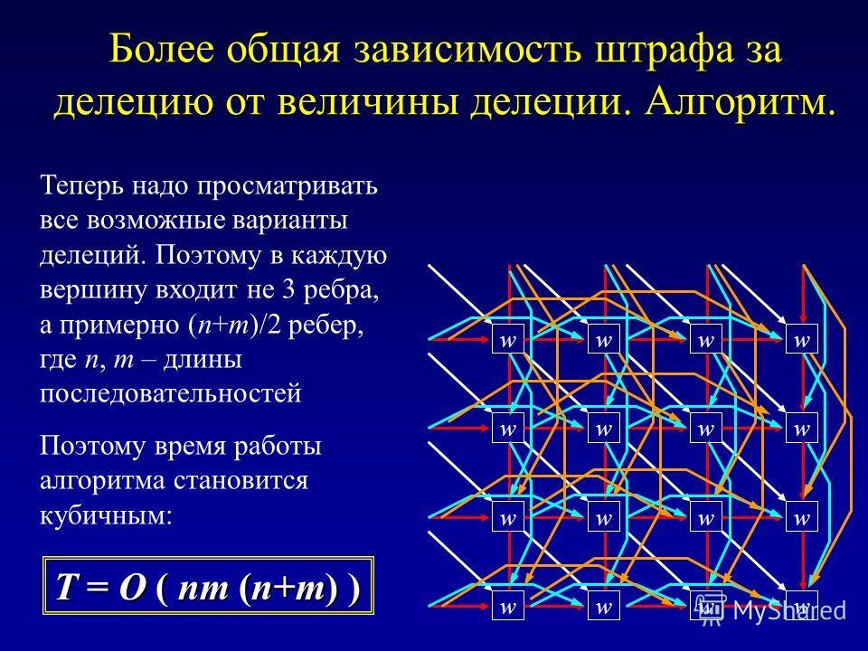 Более общая зависимость штрафа за делецию от величины делеции. Алгоритм. wwwwwwwwwwwwwwww Теперь надо просматривать все возможные варианты делеций. Поэтому в каждую вершину входит не 3 ребра, а примерно (n+m)/2 ребер, где n, m – длины последовательно