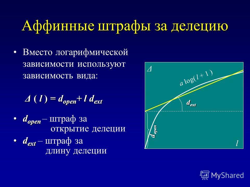 Аффинные штрафы за делецию Δ ( l ) = d open + l d extВместо логарифмической зависимости используют зависимость вида: Δ ( l ) = d open + l d ext d opend open – штраф за открытие делеции d extd ext – штраф за длину делеции Δ l d open d ext a log( l + 1
