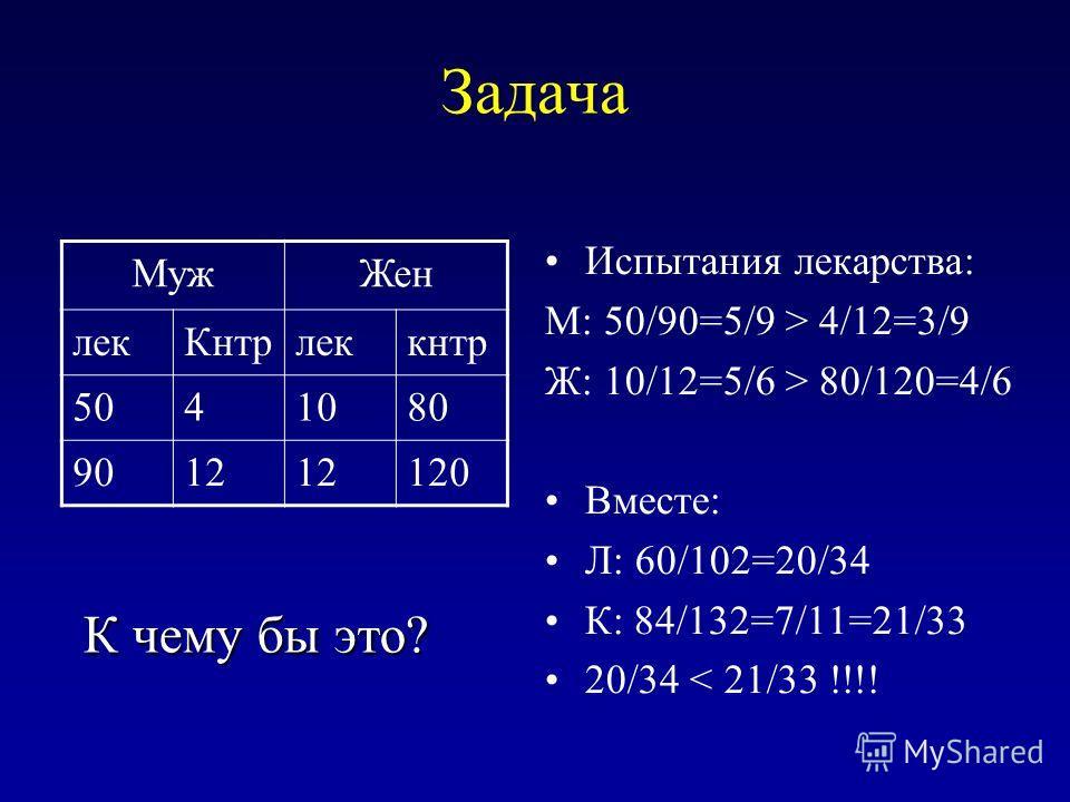 Задача Испытания лекарства: М: 50/90=5/9 > 4/12=3/9 Ж: 10/12=5/6 > 80/120=4/6 Вместе: Л: 60/102=20/34 К: 84/132=7/11=21/33 20/34 < 21/33 !!!! МужЖен лекКнтрлеккнтр 5041080 9012 120 К чему бы это?