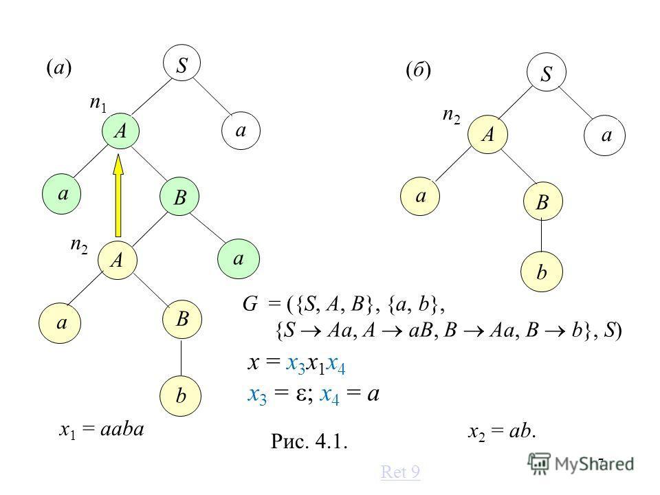 7 G = ({S, A, B}, {a, b}, {S Aa, A aB, B Aa, B b}, S) b B n1n1 n2n2 (a)(a) (б)(б) x 1 = aaba S A a a a S a A B a A B b a Рис. 4.1. n2n2 x 2 = ab. Ret 9 x 3 = ; x 4 = a x = x 3 x 1 x 4
