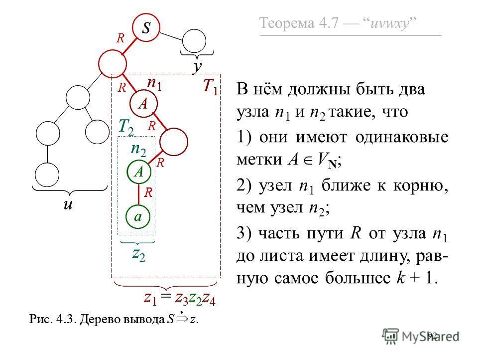 92 В нём должны быть два узла n 1 и n 2 такие, что 1) они имеют одинаковые метки A V N ; 2) узел n 1 ближе к корню, чем узел n 2 ; 3) часть пути R от узла n 1 до листа имеет длину, рав- ную самое большее k + 1. Теорема 4.7 uvwxy Рис. 4.3. Дерево выво