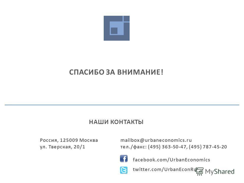 СПАСИБО ЗА ВНИМАНИЕ! НАШИ КОНТАКТЫ Россия, 125009 Москва ул. Тверская, 20/1 mailbox@urbaneconomics.ru тел./факс: (495) 363-50-47, (495) 787-45-20 facebook.com/UrbanEconomics twitter.com/UrbanEconRu