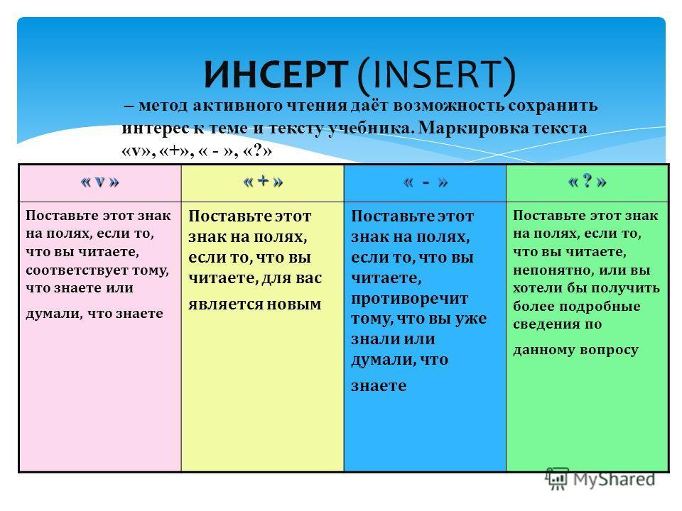 ИНСЕРТ (INSERT) – метод активного чтения даёт возможность сохранить интерес к теме и тексту учебника. Маркировка текста «v», «+», « - », «?» « v » « + » « - » « ? » Поставьте этот знак на полях, если то, что вы читаете, соответствует тому, что знаете
