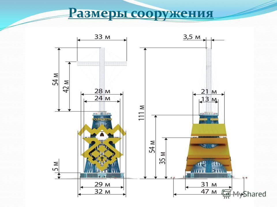 Размеры сооружения