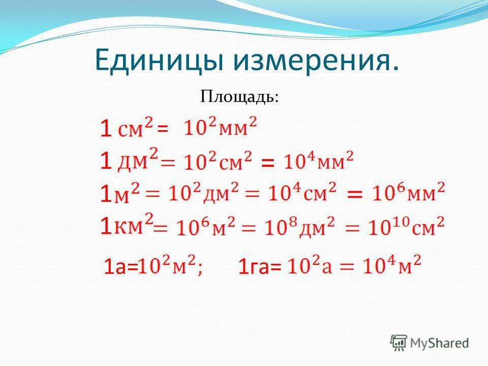 Единицы измерения. Площадь: 1 = 1 = 1 1 1а= 1га= =