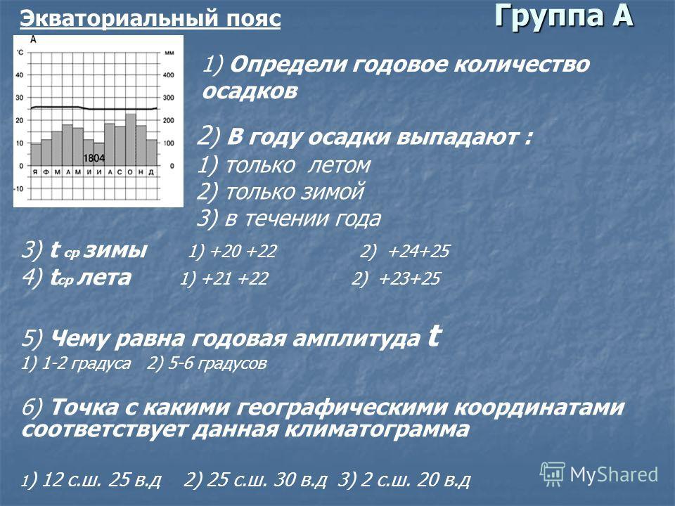 Группа А 3) t ср зимы 1) +20 +22 2) +24+25 4) t ср лета 1) +21 +22 2) +23+25 5) Чему равна годовая амплитуда t 1) 1-2 градуса 2) 5-6 градусов 6) Точка с какими географическими координатами соответствует данная климатограмма 1 ) 12 с.ш. 25 в.д 2) 25 с