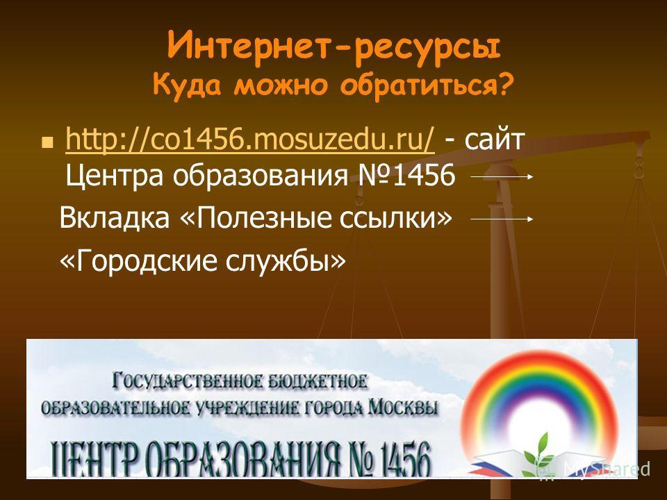 http://co1456.mosuzedu.ru/ - сайт Центра образования 1456 http://co1456.mosuzedu.ru/ Вкладка «Полезные ссылки» «Городские службы» Интернет-ресурсы Куда можно обратиться?