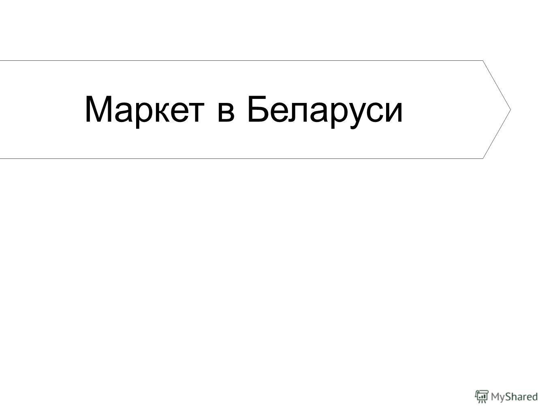 Маркет в Беларуси
